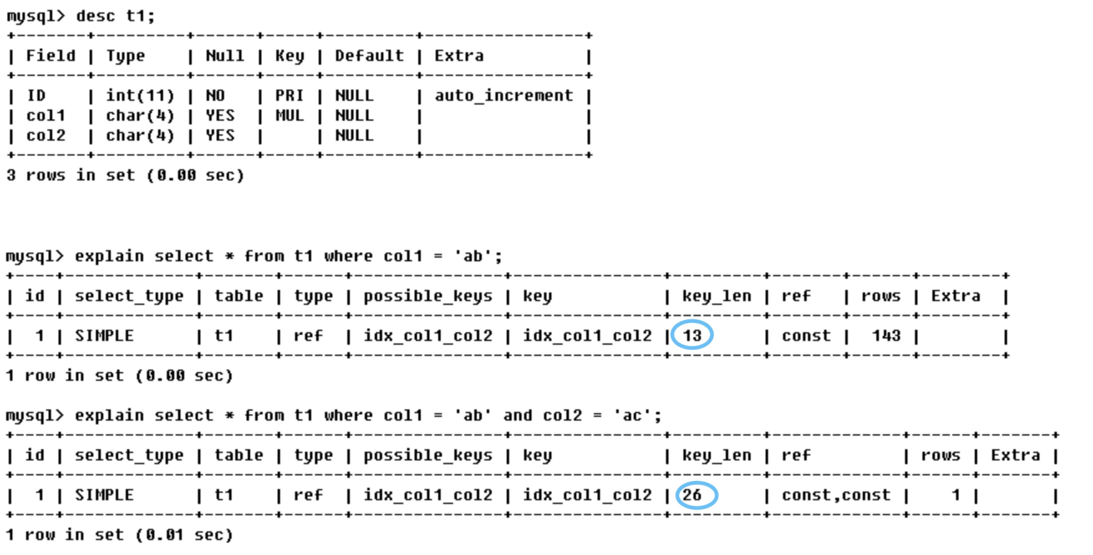 index-optimization-05