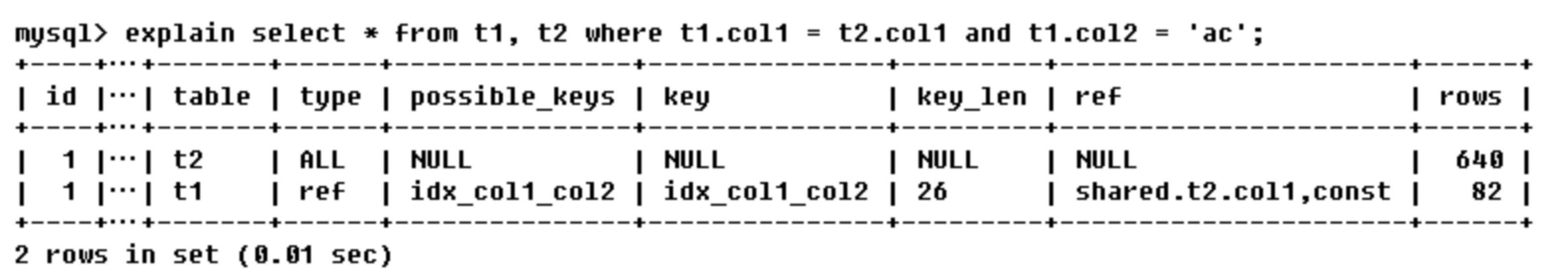 index-optimization-06