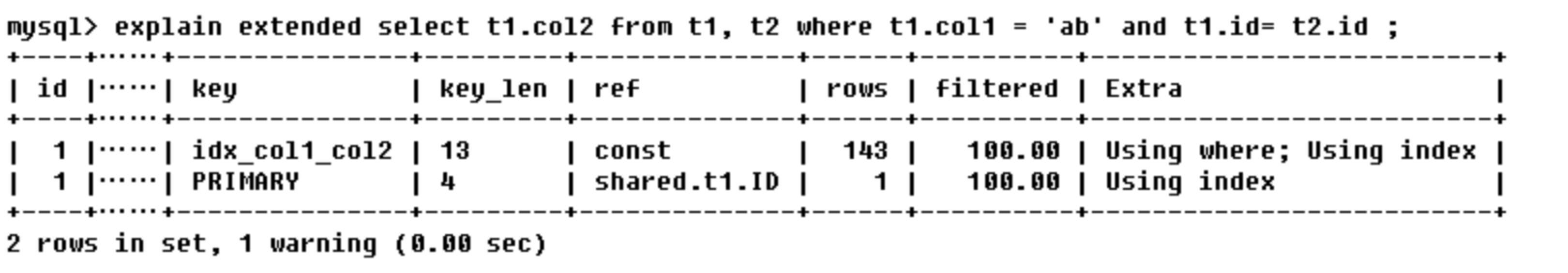 index-optimization-11